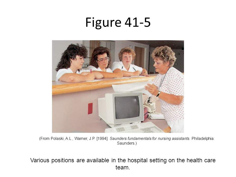 Figure 41-5 (From Polaski, A.L., Warner, J.P. [1994]. Saunders fundamentals for nursing assistants. Philadelphia: Saunders.)